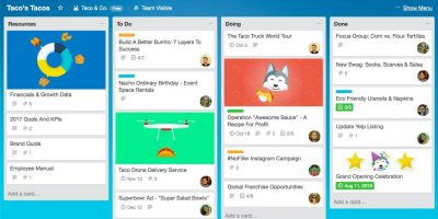 Trello For Remote Teams Featured
